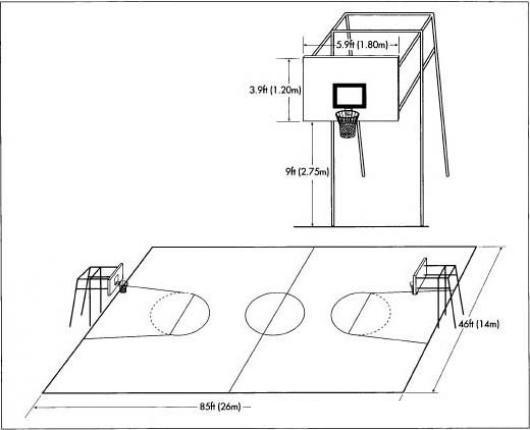 Medidas De Una Cancha De Basketball En Dibujo Para Pintar Y ...