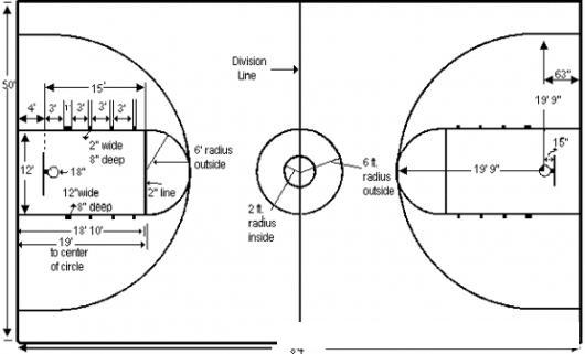 Dimensiones De Una Cancha De Baloncesto En Pies Para Pintar Y ...