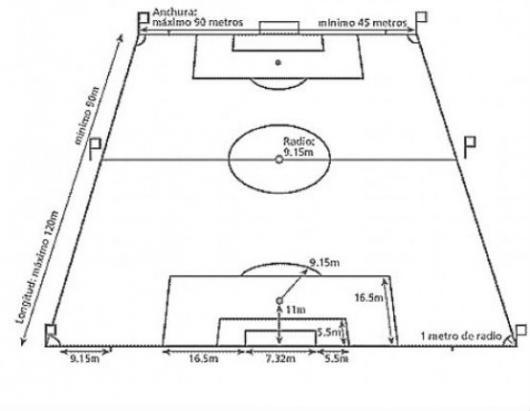 Dimensiones De Una Cancha De Futbol En Metros Para Pintar Y ...