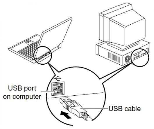 Puertos Usb Dibujo De Laptop Y Computadoras Con Puertos Usb En Su